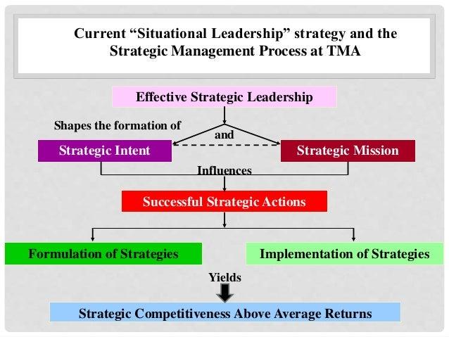 strategic leadership skills