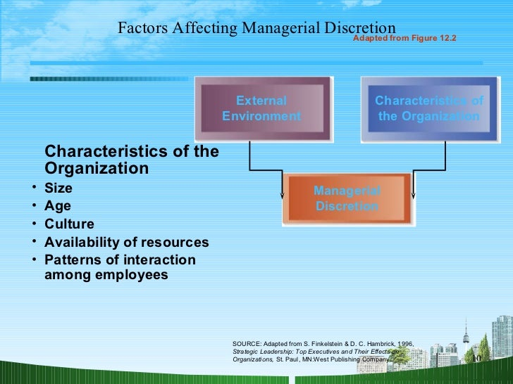 environmetnal factors affecting the publishing industry This simple analysis, which revolves around the political, economic, social, technological, legal, and environmental factors that affect a business, is an extension to pest analysis (which only looks at the first four of the aforementioned factors).