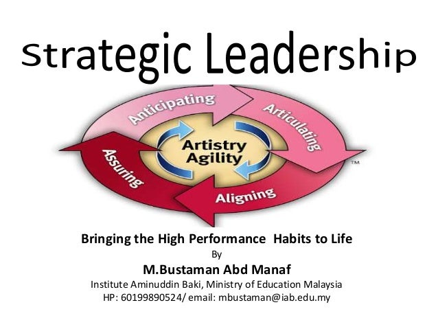 Bringing the High Performance Habits to Life By M.Bustaman Abd Manaf Institute Aminuddin Baki, Ministry of Education Malay...