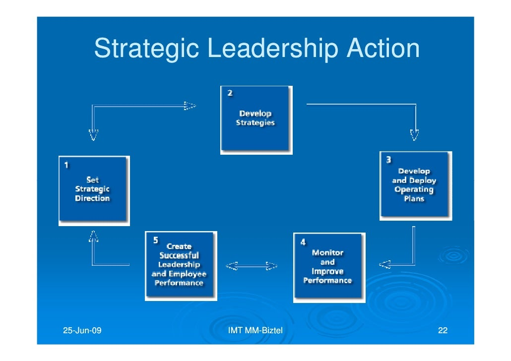 strategic leadership actions Achieving and maintaining strategic competitiveness in the 21st century: the role of strategic leadership r duane ireland and michael a hitt executive overview competition in the 21st.
