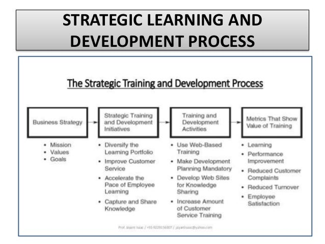 strategic training process