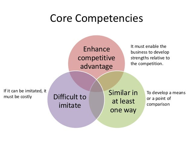 Essays on competition or competence