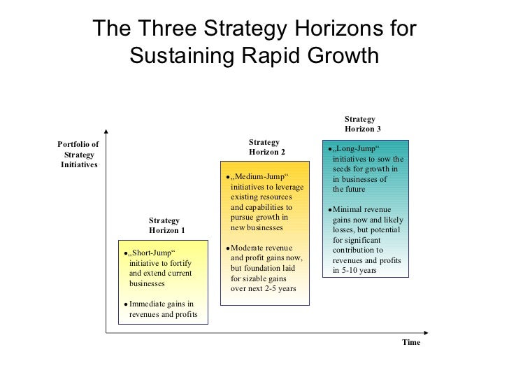 hi strategic management How to improve strategic planning  in all but the most volatile, high-velocity industries, it is hard to imagine that a major strategic redirection will be necessary every planning cycle in fact, forcing businesses to undertake this exercise annually is distracting and may even be detrimental  strategic-performance-management systems.