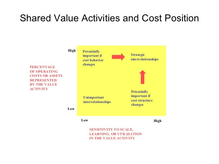 Broad cost leadership strategy and focus
