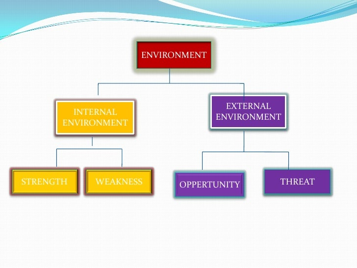 human resource strategy formulation and evaluation management essay Free essay: introduction an organization consists of several departments but  working together  fair evaluation system for employees, 360 degree  performance management  human resources management is the strategic  management.