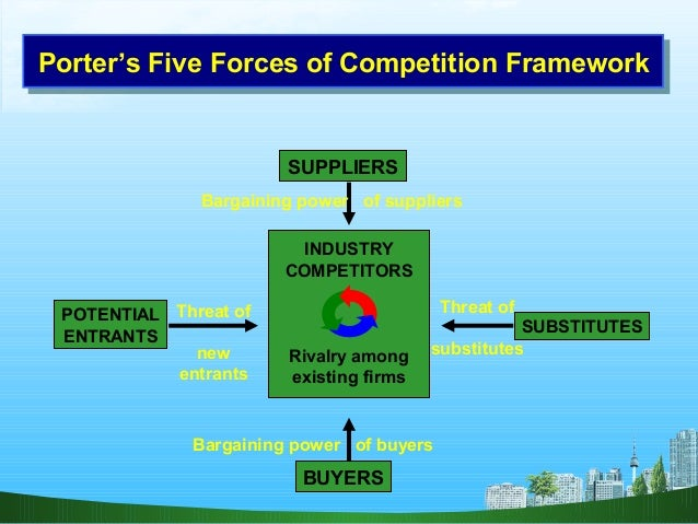 porters five competive forces essay Porters five forces mainly focuses on the industry structure analysis in the organizations external environment it reveals the source of competition in an industry and external.