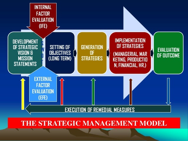 strategy evolution at netflix deliberate or emergent An emergent strategy is what you find deliberate and emergent strategies disruptive innovation dreams education evolution human behavior human limitations.