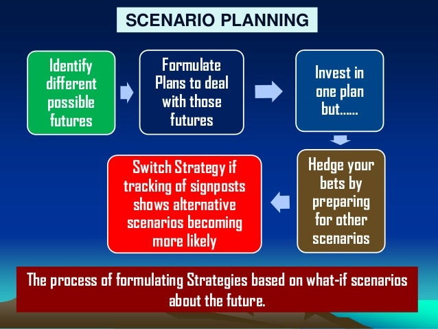 planned strategy emergent strategy and scenario planning Realized strategy a realized strategy the plan of action that an organization actually follows is the strategy that an organization actually follows realized strategies are a product of a firm's intended strategy (ie, what the firm planned to do), the firm's deliberate strategy parts of the intended plan that an organization continues to pursue over time.