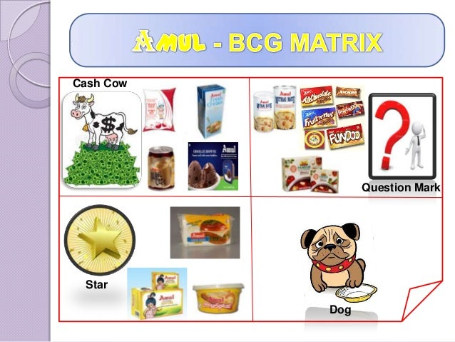 bcg amul Upload and share powerpoint presentations customers affiliates powerpoint-tutorial video-tour infographics home browse featured latest powerpoint templates blog.