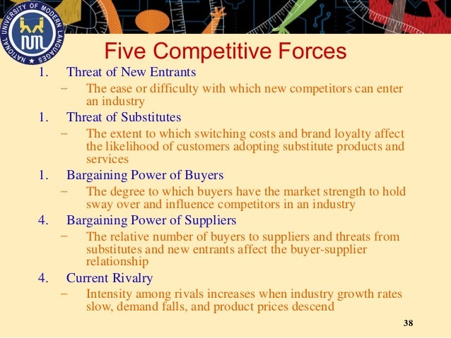 how does the threat of new entrants affect the hotel industry Michael porter's five forces model of competition indicates that the five forces interact to determine threat of new entrants 2) hotel industry bed.