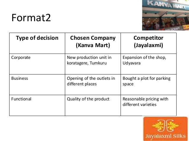 kanva mart business plan