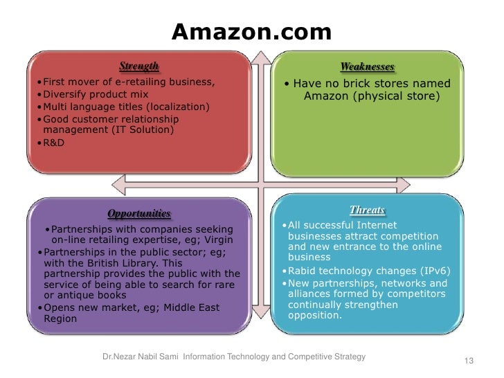 strategic management and amazon Strategic planning is to create a vision for the future management and direction to life he has acted in accordance with the mission statement that focuses on the umbrella business organizations this is an effective procedure to determine its short-term results with long-term goals.