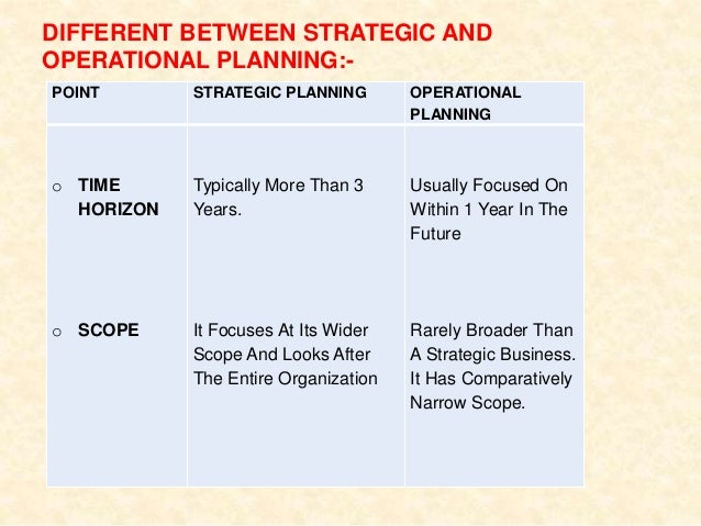 strategic and operational plans of general Reporting on the strategic and operational plan • regular reporting against operational plans strategic priorities and operational objectives for the.