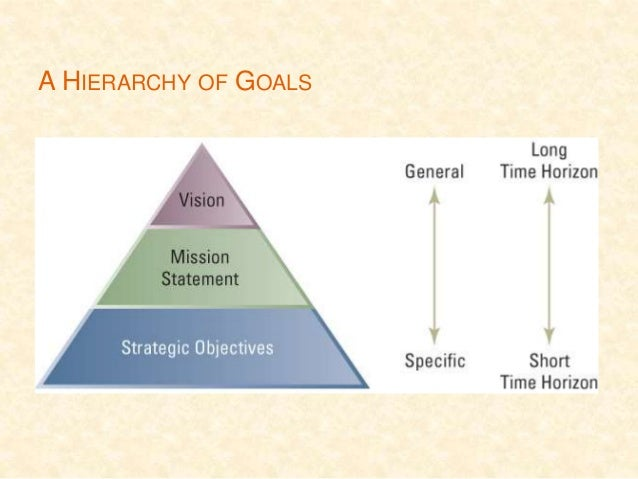 2 has starbuck s strategy evolved as the strategic vision has evolved Coffee and starbucks 1 what was howard schultz's original strategic vision for starbucksis his 2010 strategic vision for starbuckshas starbuck's strategy evolved as the strategic vision has evolved.