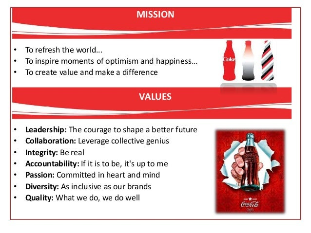 The Coca-Cola Company's mission and values displayed with the company's branding