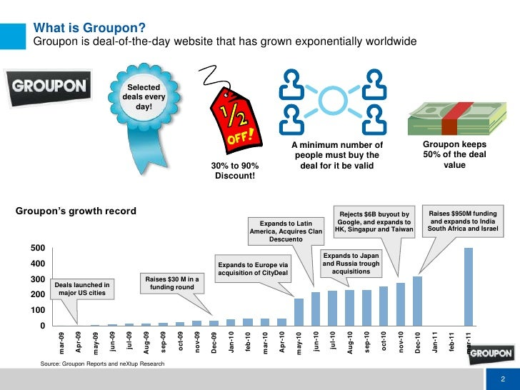 groupon strategy Groupon's mission is to connect local commerce, increasing consumer buying power while driving more business to local merchants through price and discovery.