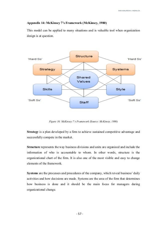 advantages and disadvantages of mckinsey 7s model