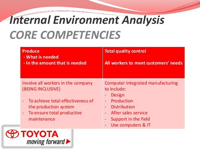 ford motor company s value enhancement plan case study Ford motor company's organizational culture and its characteristics are discussed in this case study and analysis on the one ford plan and cultural effects.