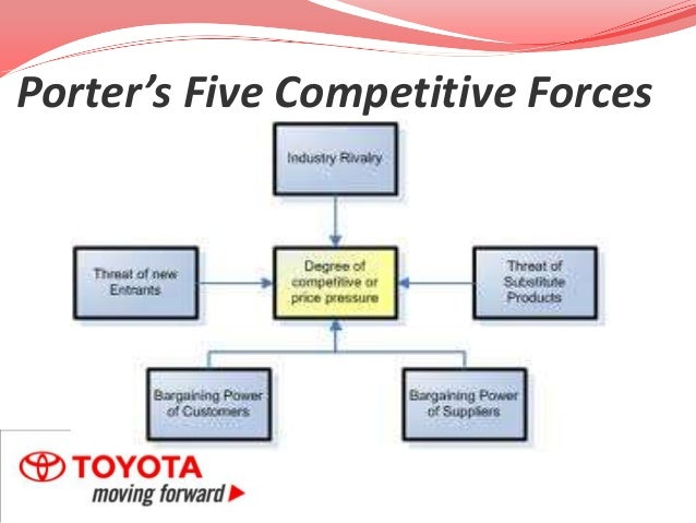 toyota strategic management Planning process of toyota toyota has turned operational excellence into a strategic weapon toyota s continued the toyota way: 14 management.