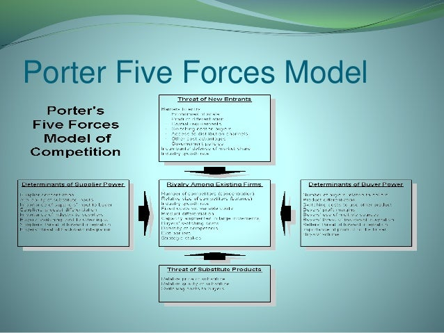 strategic management and competitive forces Porter's five forces is a framework developed by economist michael e porter to  determine the profitability  the five competitive forces that shape strategy.