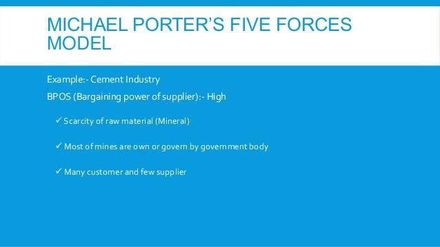 Porter's Five Forces Model Templates