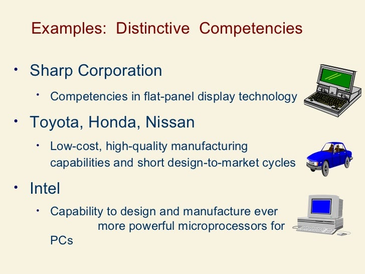 "honda operations based core competence Honda's project- and teamwork is based on identified experts that determine the future of a product core competence can be defined as ""the collective learning in the organisation [where] skills integrate multiple streams of technology"" [7]."