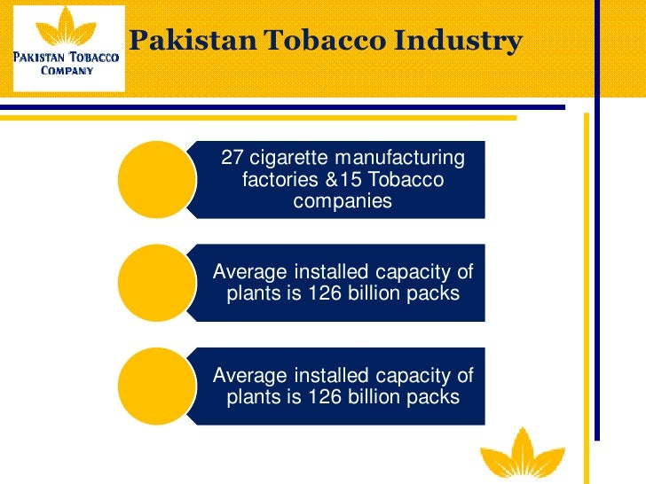 tobacco industry in pakistan essay