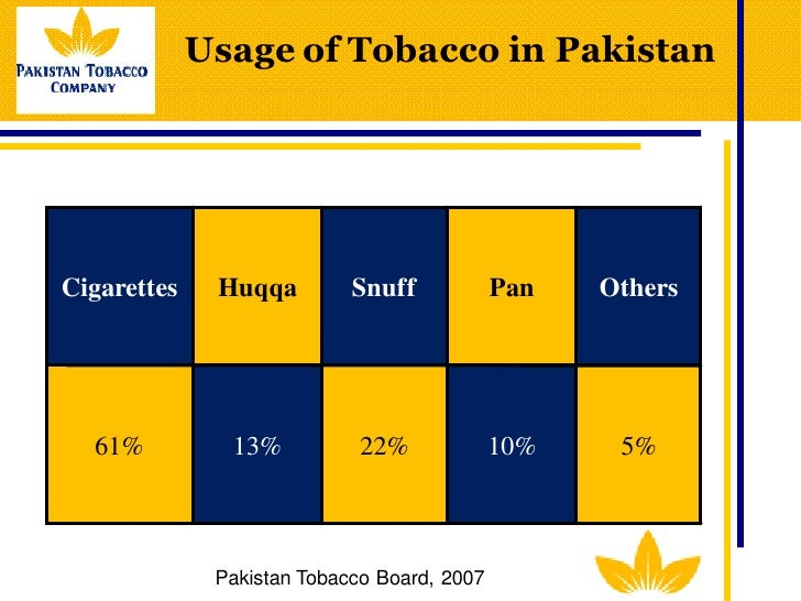 an analysis of the national tobacco strategy The national action plan on tobacco control aims situation analysis the action plan on tobacco control is based action plan on tobacco control strategic.