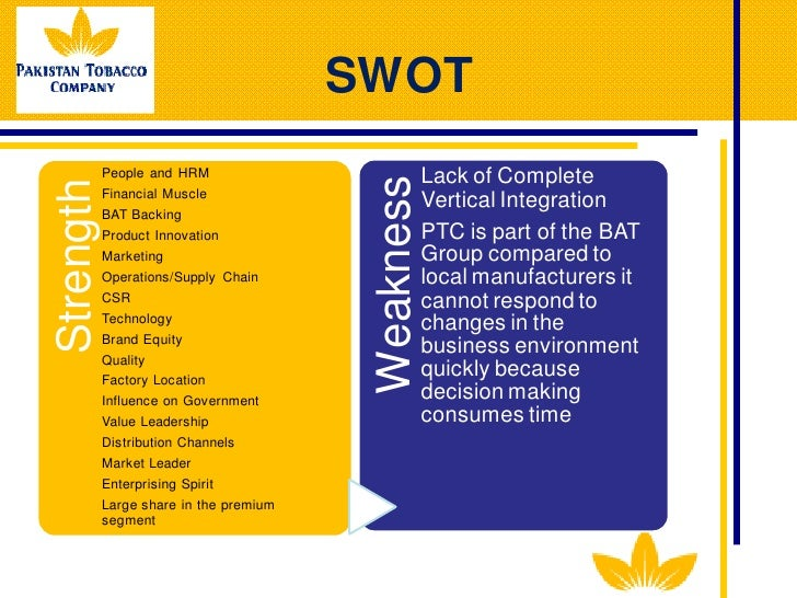 tobacco the swot analysis Philip morris international swot analysis i the history of philip the role of the government on tobacco use swot analysis on electronic arts sports.