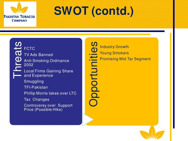 swot analysis on dunhill Swot analysis strengths: dunhill is a prestigious member of the richemond group offers the ultimate experience of masculinity to men been worn by royalty.