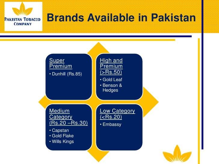 Pakistan Tobacco Company Ltd (PAKT.KA)
