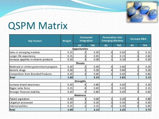 pfizers strategic plan Category: business strategy management analysis title: pfizer case study.