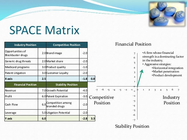 space matrix pfizer The latest tweets from space matrix (@spacematrixnews): space matrix is building on lean.