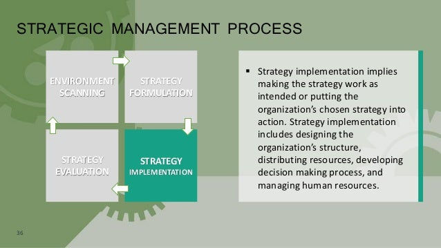 Examples of Human Resources Goals & Objectives