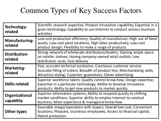 newell company corporate strategy key success factors Key success factors in key success factors in implementing human resource management understanding of the business so to serve as in.