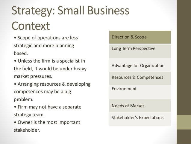 context strategy Content marketing strategy, content strategy, and content plan people often use these terms interchangeably (which is understandable, as the lines are somewhat blurry), but each is a bit different: content marketing strategy.