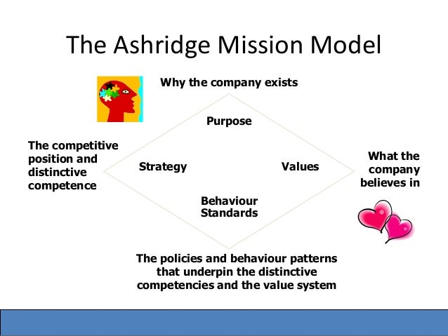 the ashridge mission model Studied executive coaching (msc), ashridge business trained in zurich resource model since then i see it as my mission to bring all of my new explored gifts.