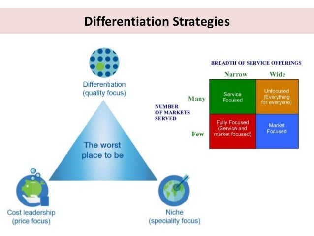 gucci focused differentiation strategy Start studying chp 5 learn vocabulary,  (gucci) etc revamping the value  when a focused low-cost or focused differentiation strategy is attractive.
