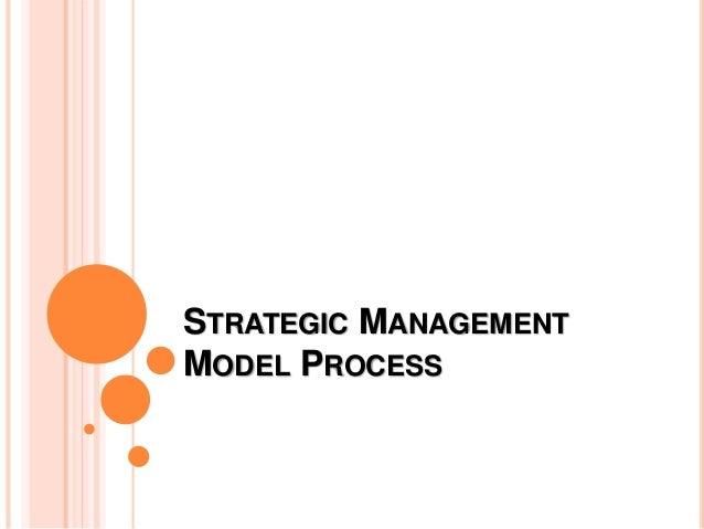STRATEGIC MANAGEMENT MODEL PROCESS