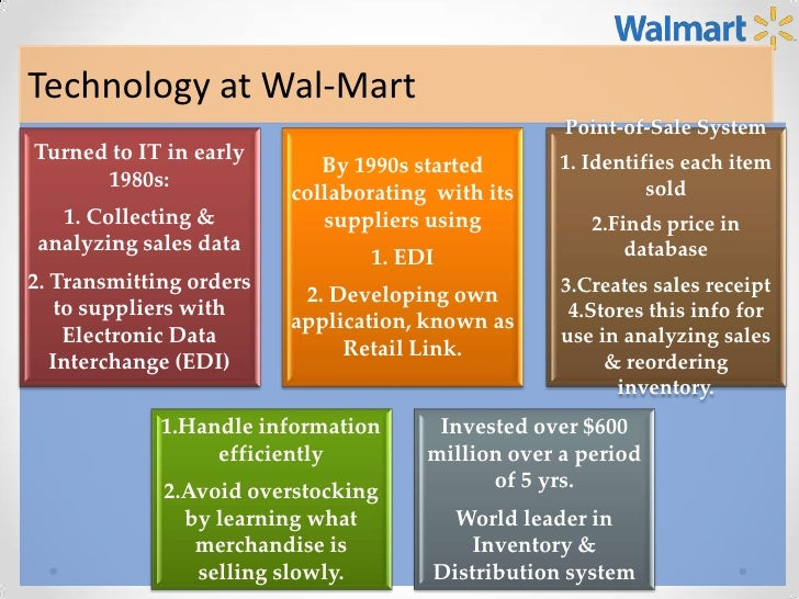 wal mart strategic management The neuroscience of strategic leadership best wal-mart's management information and control systems helped the company manage its more than 3,000 stores.