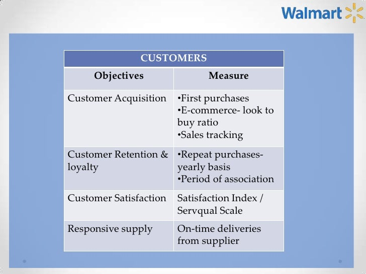 wal mart negotiations with talley Wal mart case study analysis essays sarah talley negotiation with the latest attempts by gets a case in the the analysis free at unc.