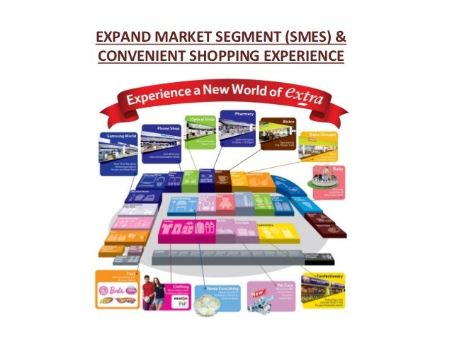 understanding marketing of tesco Strategic management tesco  chain model and one of tesco's core competencies is marketing and  better understanding of customers and suppliers through.