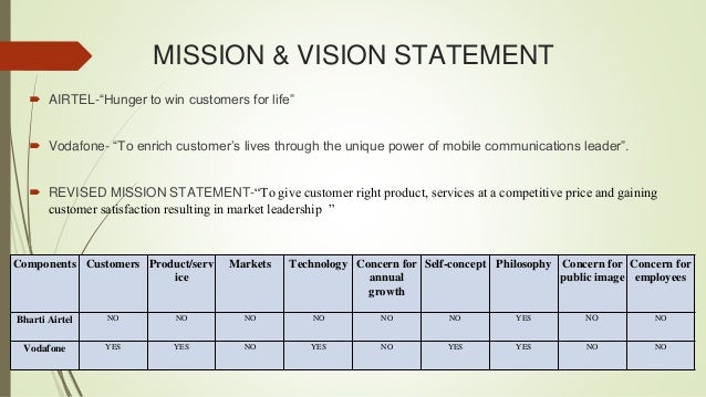 Amazon mission and vision