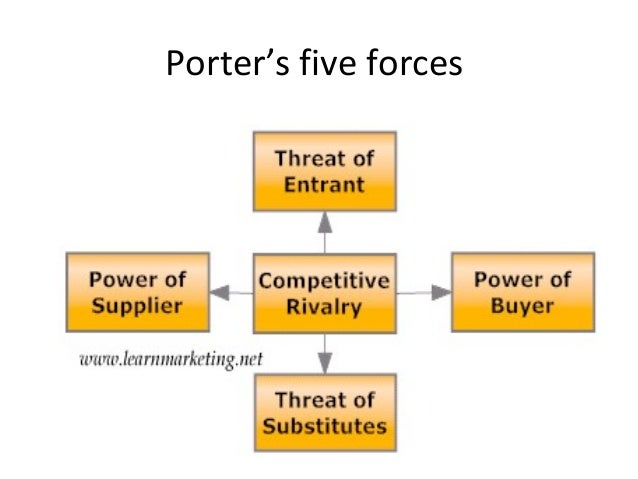 ebay strategy porter The goal of much of business strategy is to achieve a sustainable competitive advantage michael porter identified two basic types of competitive advantage: cost advantage differentiation advantage.
