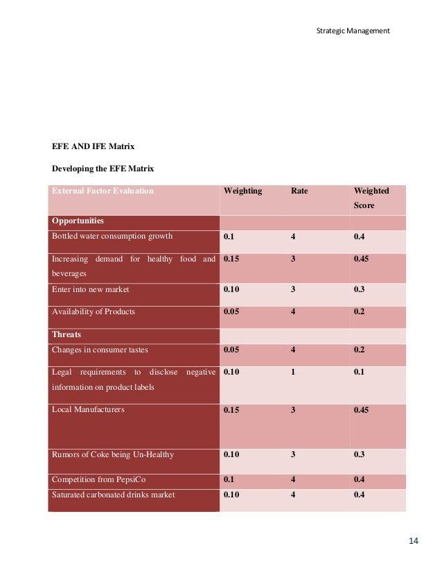 Strategic management project report finallllllllllllllllllll
