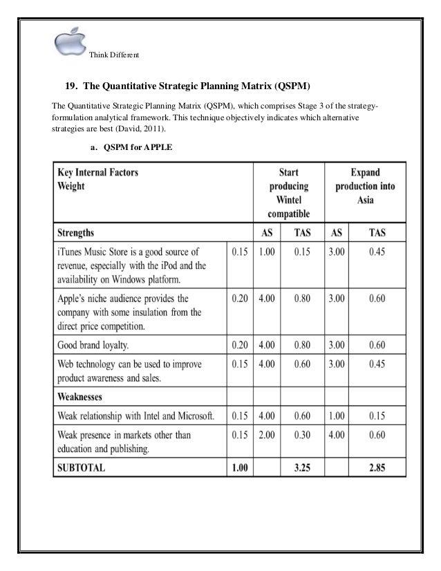 vrio analysis of apple pdf