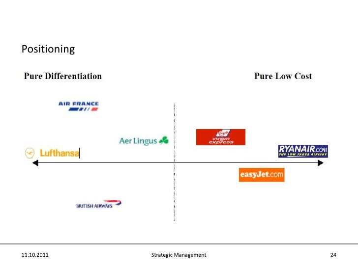 comparing strategies of ryanair and british airways Full-text paper (pdf): the pricing strategy of ryanair  british airways -41%   activity compared to the five or six of traditional airlines on the same routes.