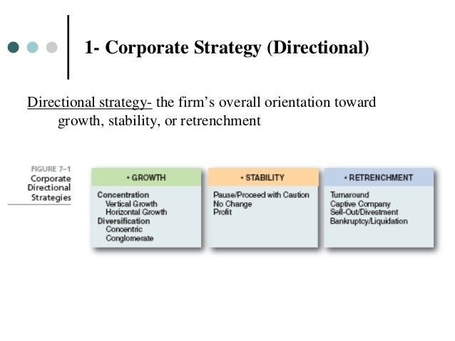 substantive growth limited growth or retrenchment Substantive growth, limited growth substantive growth programmed cardboard limited growth or retrenchment product market mix ansoff.