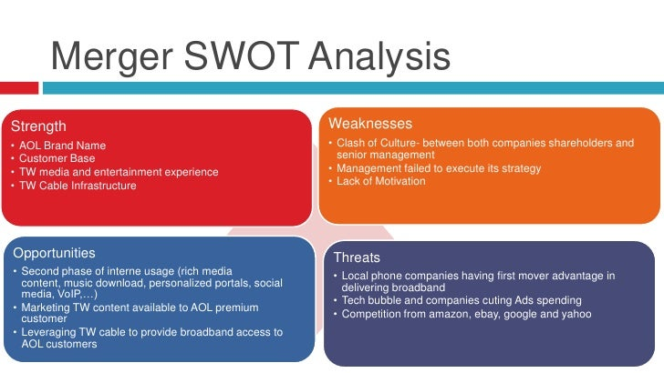 swot analysis social workers Social work education in canada swot analysis this swot is based on research carried out for a study of human resource needs of social workers in canada 3.