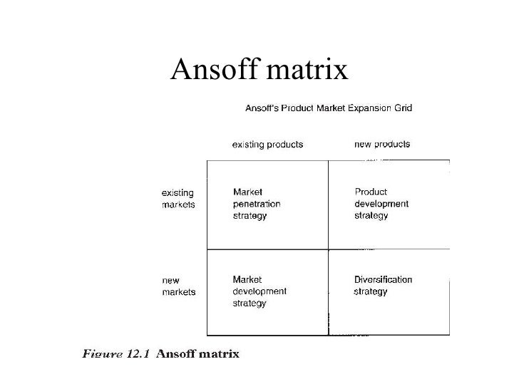 ansoff matrix on ford All the strategies that have been presented in the ansoff matrix require a lot of capital amazon has the ability to share 20 percent of its capital that is earned from other countries for establishing new markets (west, ford and ibrahim 2015).